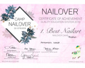 Best-Nailart-Nailover 2019 1. Platz Plastilin – 3D Rosen
